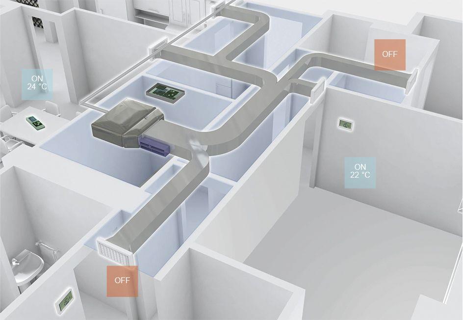 Preinstalaci n de aire acondicionado por conductos for Instalacion de aire acondicionado por conductos