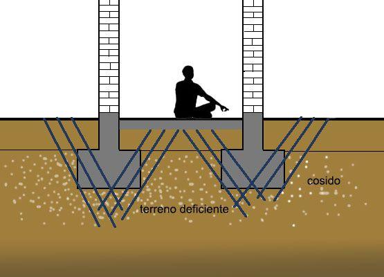 cosido. Intervenciones en cimentación a través de actuaciones en el terreno por Araque Maqueda
